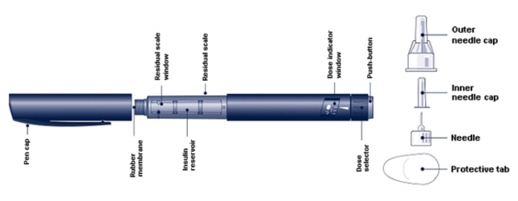 diabetes insulin pen